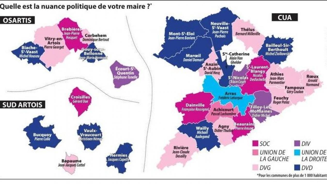 Arrageois : Le nuançage vu par les maires