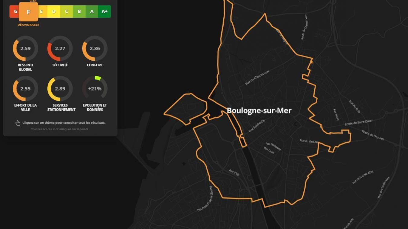 Boulogne-sur-Mer, mauvaise élève en vélo