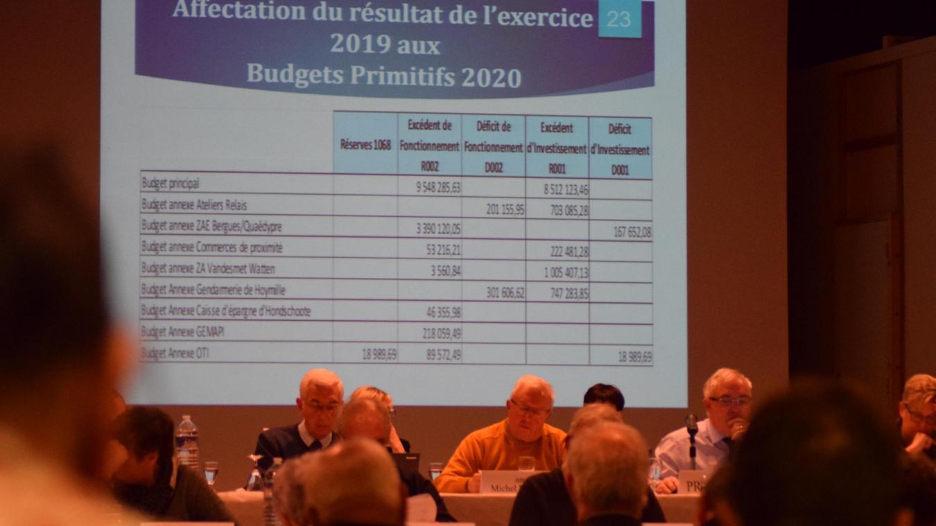 « Plus de 7 millions d'euros de travaux, je trouve que c'est très cher payé pour un projet globalement inutile », a notamment souligné Sylvie Brachet.