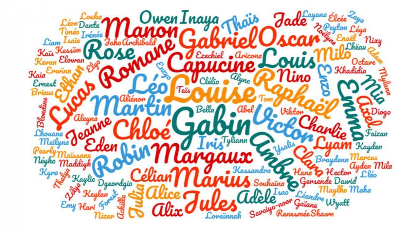 Gabin chez les garçons et Louise chez les filles sont les prénoms qui ont été les plus donnés aux bébés nés à Hazebrouck en 2020.