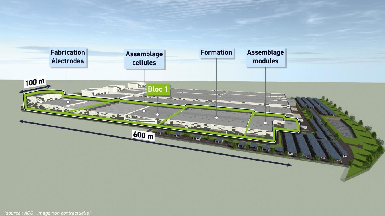 La fabrication des batteries électriques se décomposera en quatre grandes étapes. L'usine sera implantée à cheval entre Douvrin et Billy-Berclau ( Visuel ACC-Image non contractuelle )
