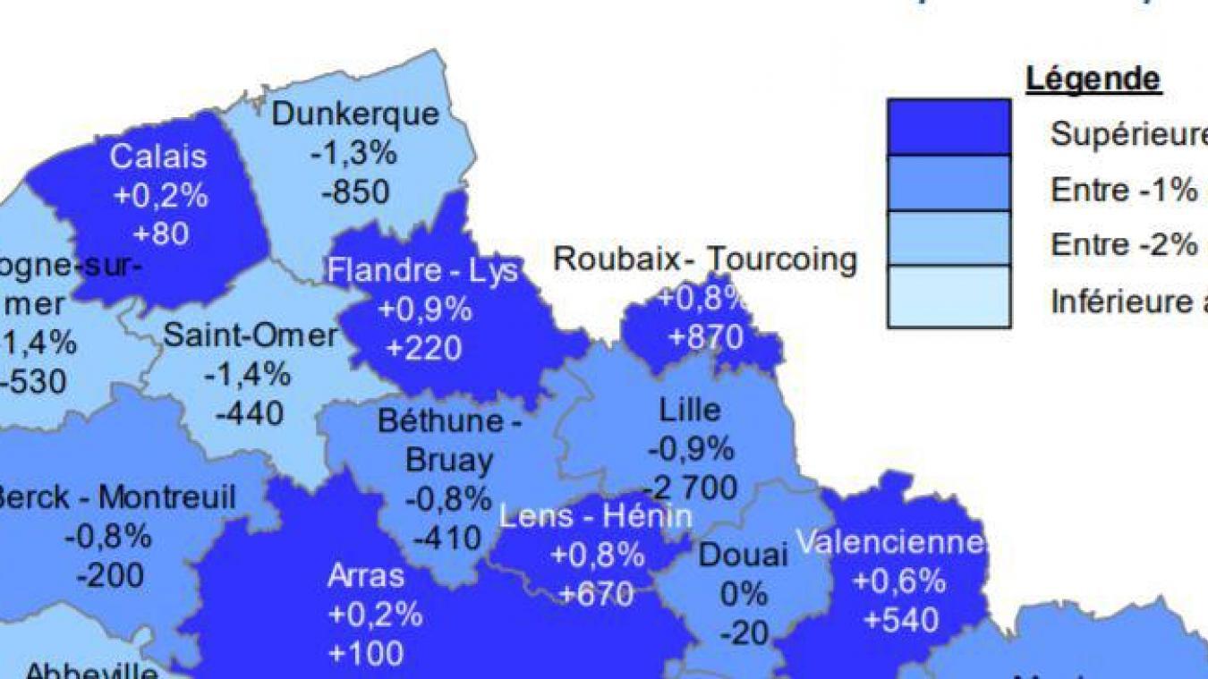 Le taux d'évolution annuel (entre le quatrième semestre 2019 et le quatrième semestre 2020) et évolution en nombre des effectifs par zone d'emploi de la région. Soit, par exemple, une hausse des effectifs salariés privés de 0,2 % à Calais, qui se traduit par une hausse de 80 postes.