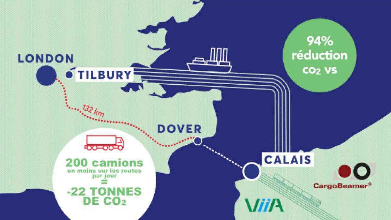 Channel Blue Line ouvre un service de fret entre Calais et Tilbury