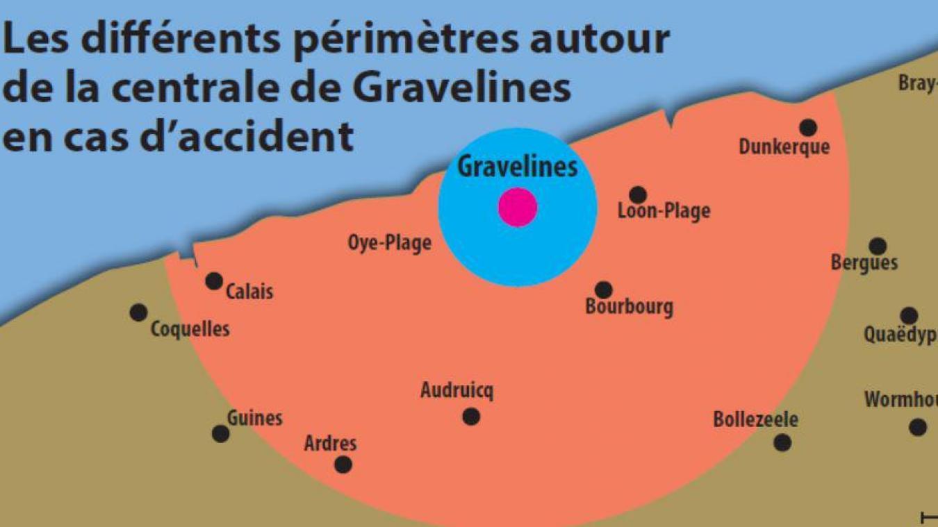 Les différents périmètres liés à la centrale de Gravelines.